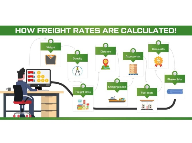 Ocean and Air Freight Quotes and Costs_ElsaM